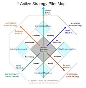 StrategyMap